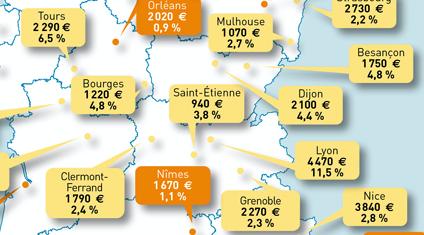 Marche De L Immobilier A Clermont Fd Indices Des Prix Au M Le Courrier Des Entreprises